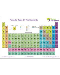 Periodic Table Wall Chart 4 Colour 1275 x 965mm [1989]