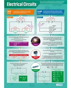 Electrical Circuits Poster A1 Laminated [3127]