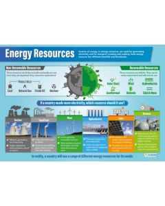 Energy Resources Poster A1 Laminated [3115]