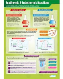 Exothermic & Endothermic Reactions Poster A1 Laminated [3109]